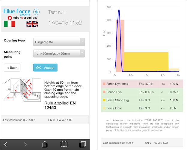 App Smart BlueForce